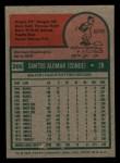 1975 Topps Mini #266  Sandy Alomar  Back Thumbnail
