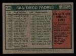 1975 Topps Mini #146  Padres Team Checklist  -  John McNamara Back Thumbnail