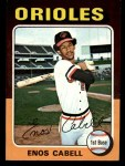 1975 Topps Mini #247  Enos Cabell  Front Thumbnail