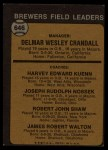 1973 Topps #646  Brewers Leaders  -  Del Crandall / Harvey Kuenn / Joe Nossek / Bob Shaw / Jim Walton Back Thumbnail