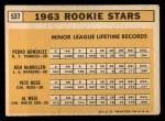 1963 Topps #537  Pete Rose / Al Weis / Ken McMullen / Pedro Gonzalez  Back Thumbnail