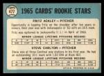 1965 Topps #477   Cardinals Rookie Stars  -  Steve Carlton / Fritz Ackley Back Thumbnail