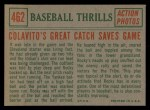 1959 Topps #462  Colavito's Great Catch Saves Game  -  Rocky Colavito Back Thumbnail
