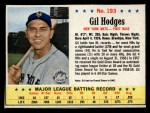 1963 Post Cereal #193   Gil Hodges Front Thumbnail