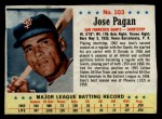 1963 Post Cereal #103  Jose Pagan  Front Thumbnail