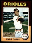 1975 Topps #247   Enos Cabell Front Thumbnail