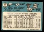 1965 Topps #275   Dick Groat Back Thumbnail