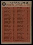 1962 Topps #58   -  Joe Jay / Warren Spahn / Jim O'Toole NL Wins Leaders Back Thumbnail
