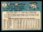 1965 Topps #29   Felix Mantilla Back Thumbnail