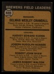 1973 Topps #646  Brewers Field Leaders  -  Del Crandall / Harvey Kuenn / Joe Nossek / Bob Shaw / Jim Walton Back Thumbnail