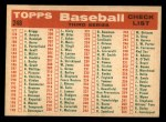 1959 Topps #248  Red Sox Team Checklist  Back Thumbnail