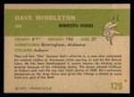 1961 Fleer #129  Dave Middleton  Back Thumbnail