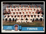 1979 Topps #41  Twins Team Checklist  -  Gene Mauch Front Thumbnail