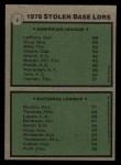 1979 Topps #4  1978 Stolen Base Leaders    -  Ron LeFlore / Omar Moreno Back Thumbnail