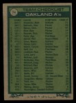 1977 Topps #74  Athletics Team Checklist  Back Thumbnail