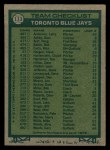 1977 Topps #113  Blue Jays Leaders  -  Roy Hartsfield / Don Leppert / Bob Miller / Harry Warner / Jackie Moore Back Thumbnail