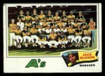 1977 Topps #74  Athletics Team Checklist  Front Thumbnail
