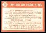 1964 Topps #287   Red Sox Rookie Stars  -  Tony Conigliaro / Bill Spanswick Back Thumbnail