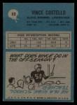 1964 Philadelphia #32  Vince Costello     Back Thumbnail
