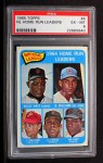 1965 Topps #4  1964 NL Home Run Leaders  -  Johnny Callison / Orlando Cepeda / Jim Hart / Willie Mays / Billy Williams Front Thumbnail