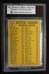 1970 Topps #61  NL Batting Leaders  -  Roberto Clemente / Cleon Jones / Pete Rose Back Thumbnail