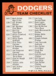 1973 Topps #12  Dodgers Team Checklist  Back Thumbnail