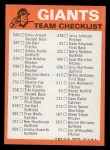 1973 Topps Blue Team Checklists  San Francisco Giants  Back Thumbnail