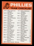 1973 Topps Blue Team Checklists #19   Philadelphia Phillies Back Thumbnail