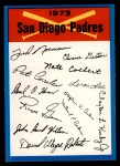 1973 Topps Blue Team Checklists  San Diego Padres  Front Thumbnail
