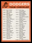 1973 Topps Blue Team Checklists #12   Los Angeles Dodgers Back Thumbnail