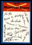 1973 Topps Blue Team Checklists #15   Montreal Expos Front Thumbnail