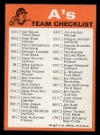 1973 Topps Blue Team Checklists  Oakland Athletics  Back Thumbnail