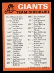 1973 Topps #22  Giants Team Checklist  Back Thumbnail