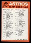 1973 Topps Blue Team Checklists #10   Houston Astros Back Thumbnail