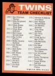 1973 Topps #14  Twins Team Checklist  Back Thumbnail