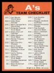 1973 Topps Blue Team Checklists #18   Oakland Athletics Back Thumbnail