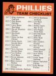 1973 Topps Blue Team Checklists  Philadelphia Phillies  Back Thumbnail