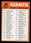 1973 Topps Blue Team Checklists  San Francisco Giants  Back Thumbnail