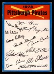 1973 Topps Blue Team Checklists #20   Pittsburgh Pirates Front Thumbnail