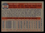 1957 Topps #70  Richie Ashburn  Back Thumbnail