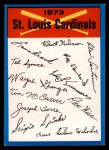 1973 Topps #23  Cardinals Team Checklist  Front Thumbnail