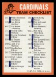 1973 Topps Blue Team Checklists  St. Louis Cardinals  Back Thumbnail