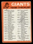 1973 Topps Blue Team Checklists #22   San Francisco Giants Back Thumbnail
