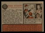 1962 Topps #160 A Dick Stuart  Back Thumbnail
