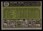 1961 Topps #565  Felipe Alou  Back Thumbnail
