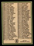 1967 Topps #361   -  Roberto Clemente Checklist 5 Back Thumbnail