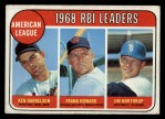1969 Topps #3  1968 AL RBI Leaders    -  Ken Harrelson / Frank Howard / Jim Northrup Front Thumbnail