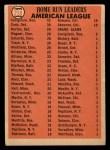 1966 Topps #218  1965 AL HR Leaders  -  Norm Cash / Tony Conigliaro / Willie Horton Back Thumbnail