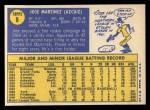 1970 Topps #8  Jose Martinez  Back Thumbnail
