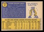 1970 Topps #37   Dick Drago Back Thumbnail